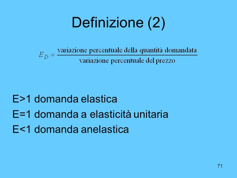 Definizione (2) E>1 domanda elastica