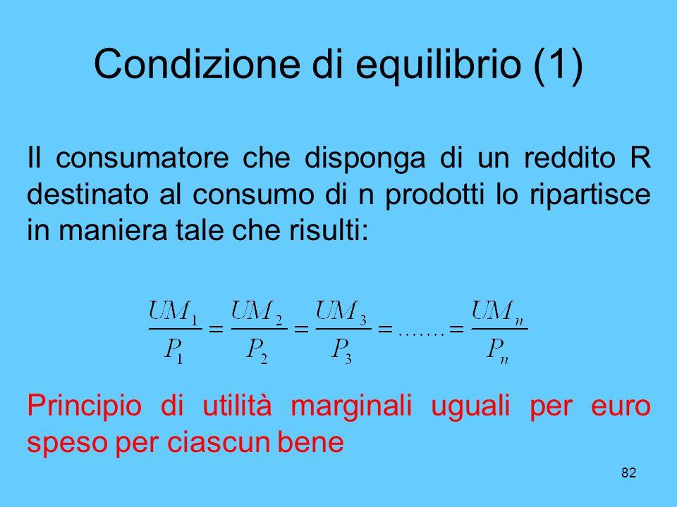 Condizione di equilibrio (1)