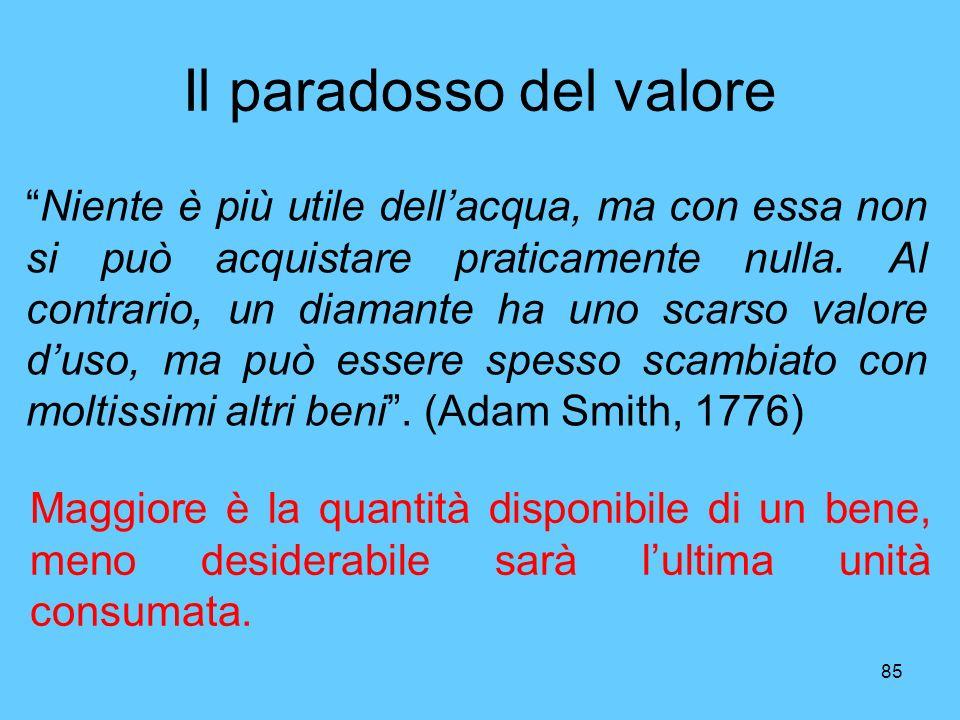 Il paradosso del valore