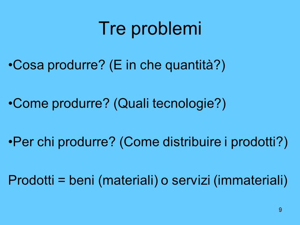 Tre problemi Cosa produrre (E in che quantità )