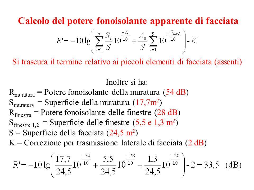 Calcolo del potere fonoisolante apparente di facciata
