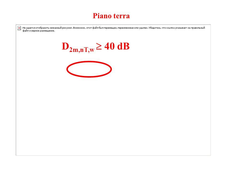 Piano terra D2m,nT,w  40 dB