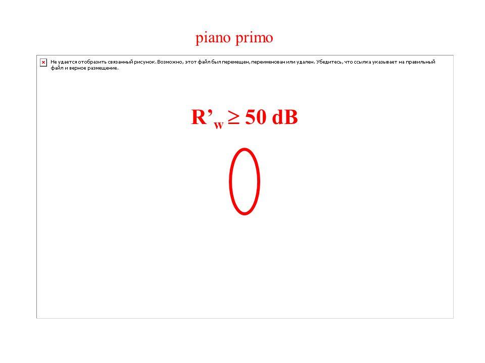 piano primo R'w  50 dB