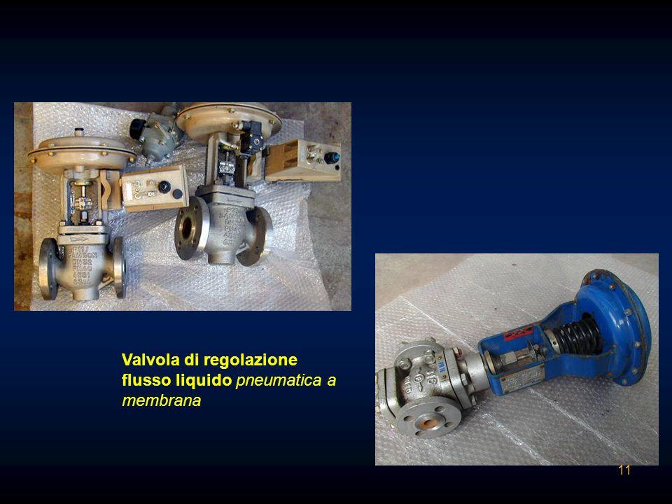 Valvola di regolazione flusso liquido pneumatica a membrana