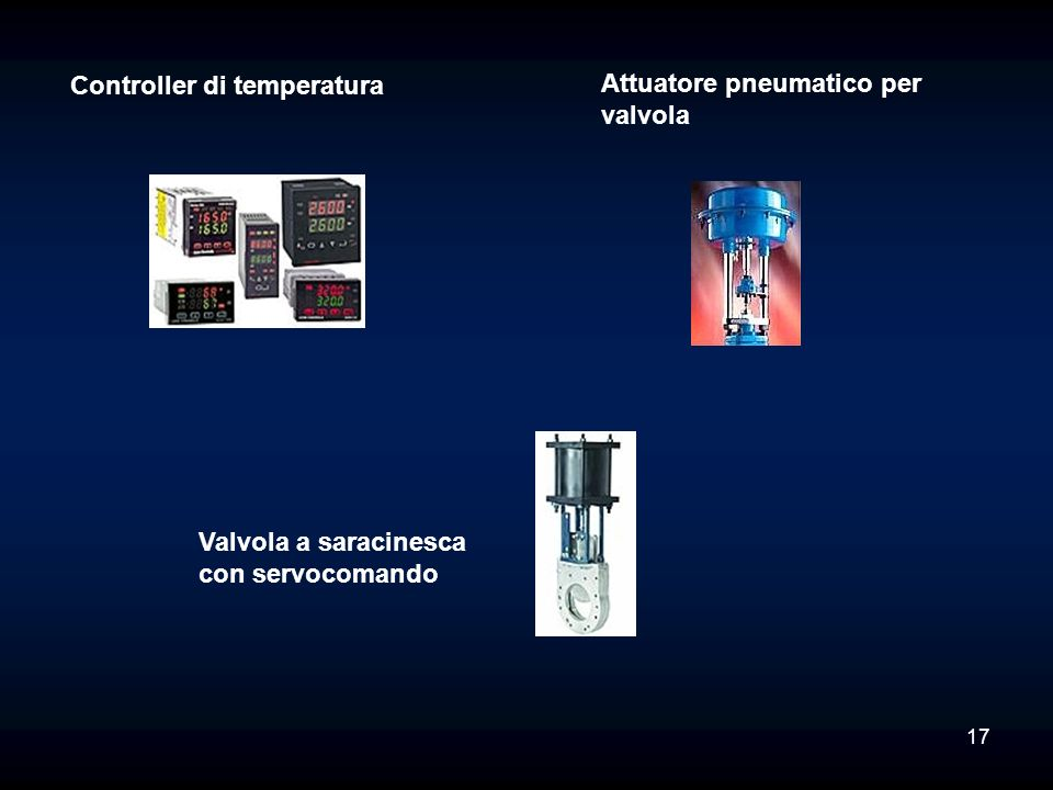 Controller di temperatura