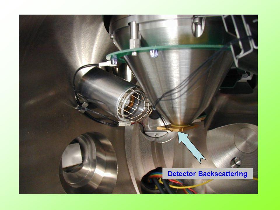 Detector Backscattering
