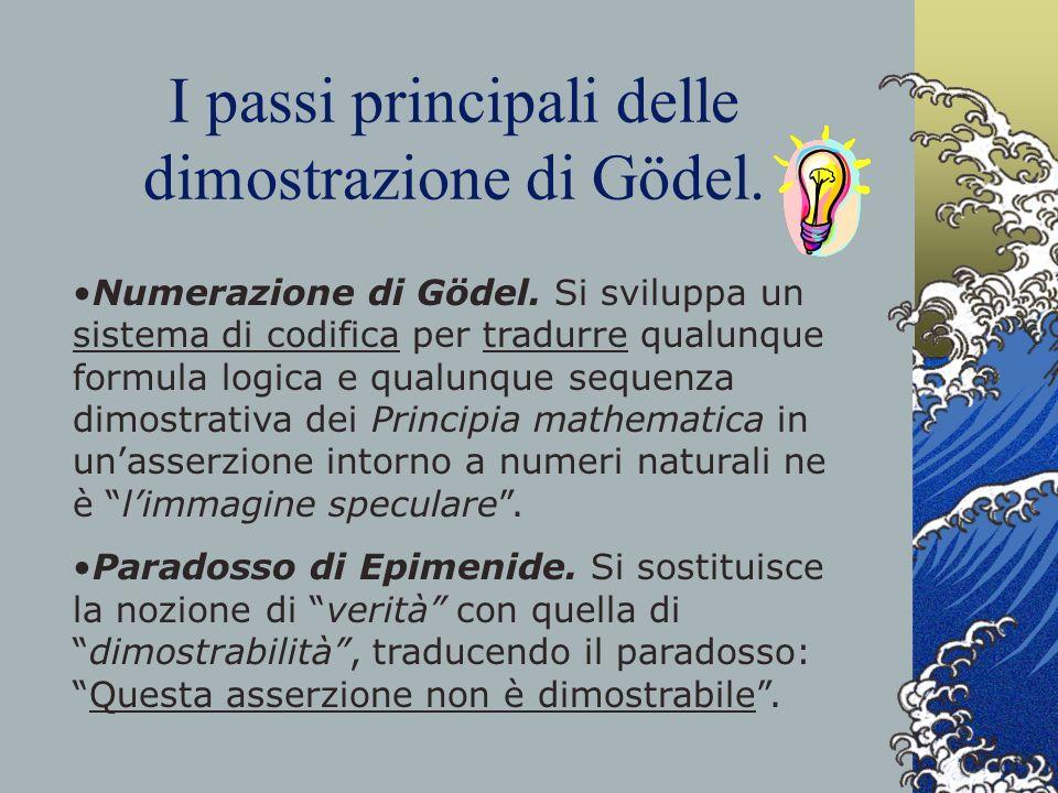 I passi principali delle dimostrazione di Gödel.