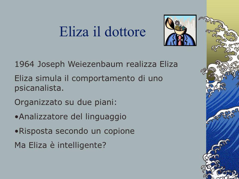 Eliza il dottore 1964 Joseph Weiezenbaum realizza Eliza