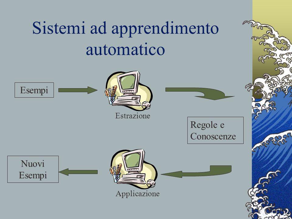 Sistemi ad apprendimento automatico