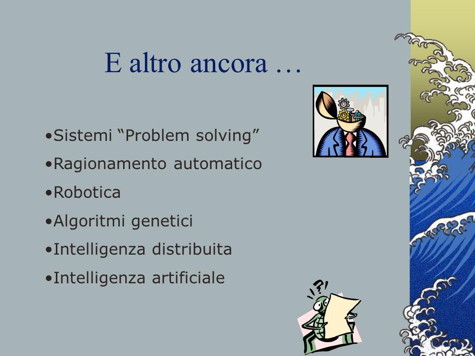 E altro ancora … Sistemi Problem solving Ragionamento automatico
