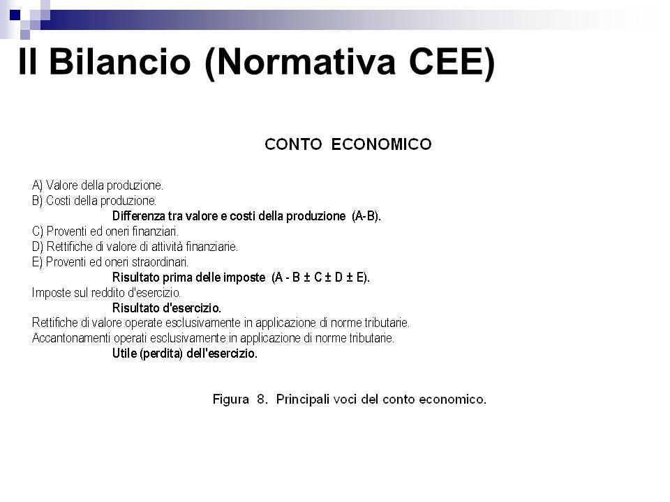 Il Bilancio (Normativa CEE)