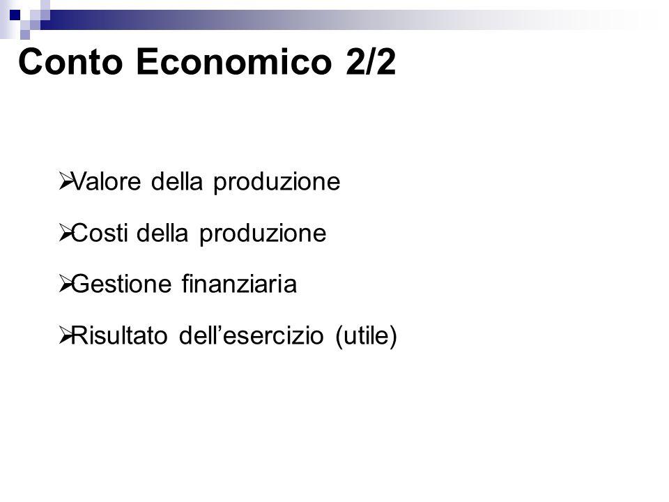 Conto Economico 2/2 Valore della produzione Costi della produzione