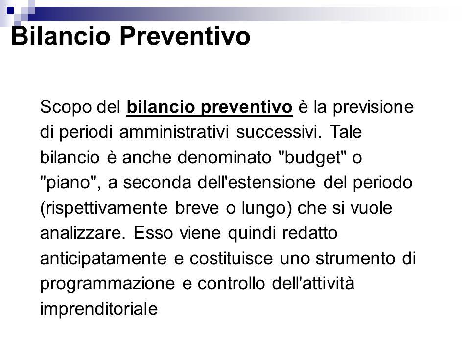 Bilancio Preventivo