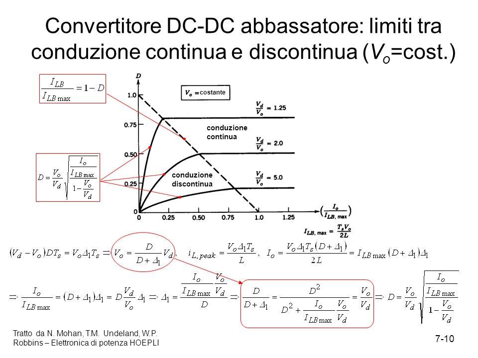 Convertitore DC-DC abbassatore: limiti tra conduzione continua e discontinua (Vo=cost.)