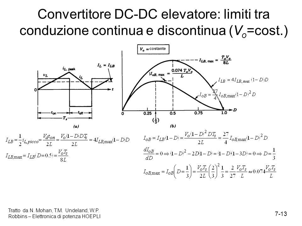 Convertitore DC-DC elevatore: limiti tra conduzione continua e discontinua (Vo=cost.)