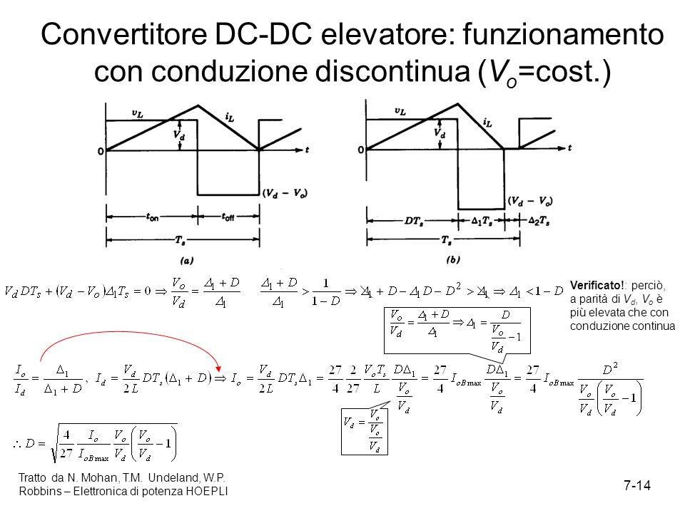 Convertitore DC-DC elevatore: funzionamento con conduzione discontinua (Vo=cost.)
