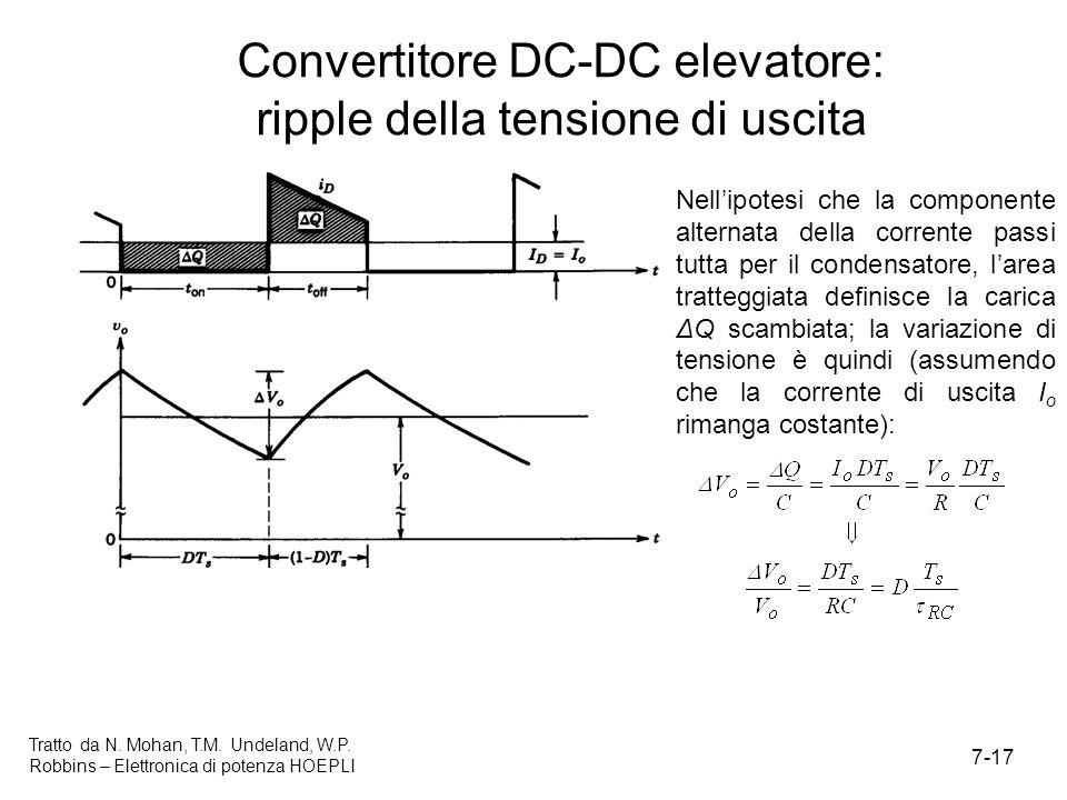 Convertitore DC-DC elevatore: ripple della tensione di uscita