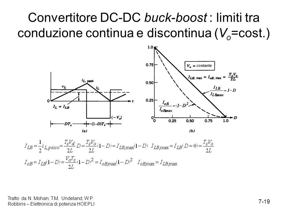 Convertitore DC-DC buck-boost : limiti tra conduzione continua e discontinua (Vo=cost.)