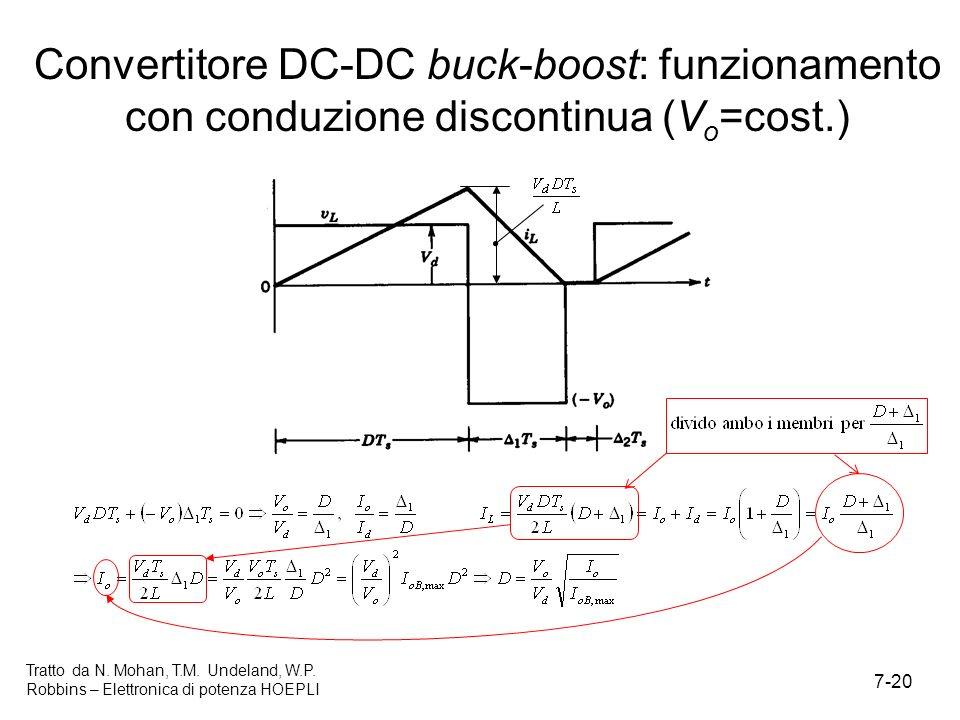 Convertitore DC-DC buck-boost: funzionamento con conduzione discontinua (Vo=cost.)