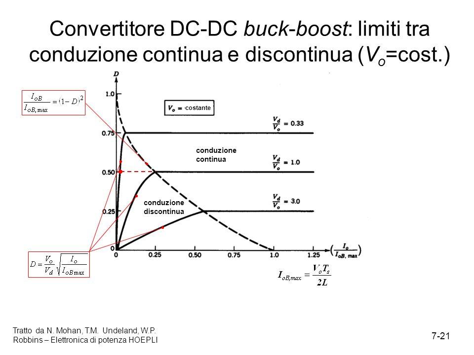 Convertitore DC-DC buck-boost: limiti tra conduzione continua e discontinua (Vo=cost.)