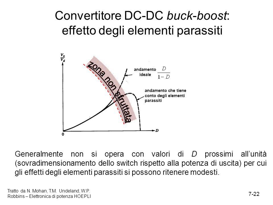 Convertitore DC-DC buck-boost: effetto degli elementi parassiti