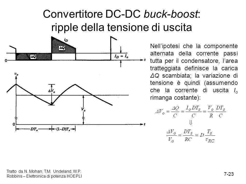 Convertitore DC-DC buck-boost: ripple della tensione di uscita