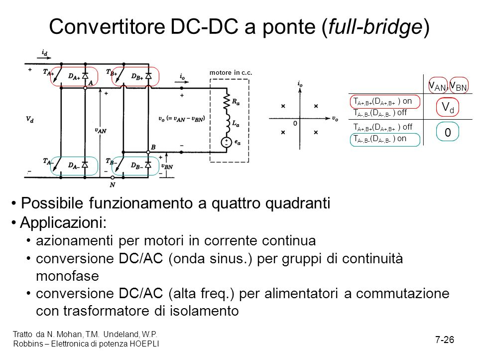 Convertitore DC-DC a ponte (full-bridge)