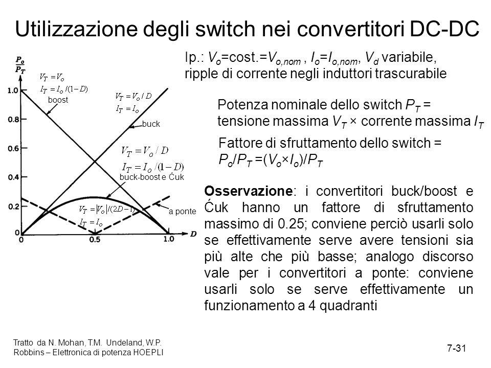 Utilizzazione degli switch nei convertitori DC-DC