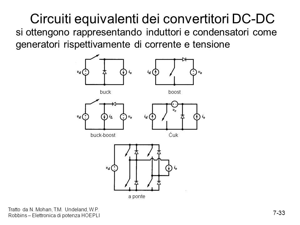 Circuiti equivalenti dei convertitori DC-DC