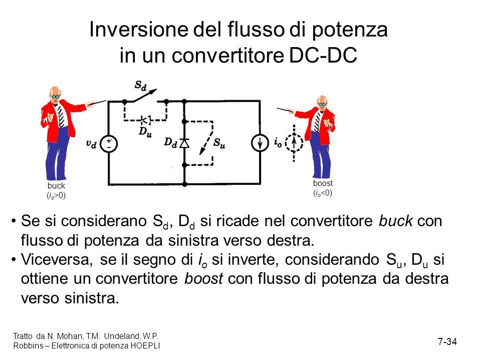 Inversione del flusso di potenza in un convertitore DC-DC