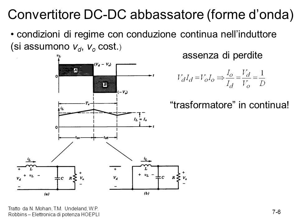 Convertitore DC-DC abbassatore (forme d'onda)