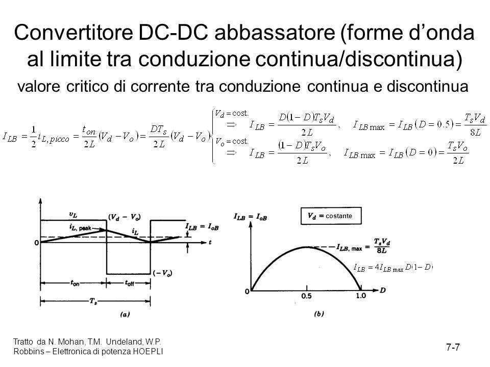 Convertitore DC-DC abbassatore (forme d'onda al limite tra conduzione continua/discontinua)