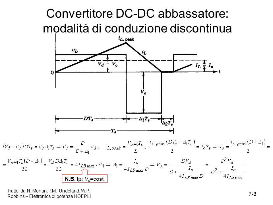 Convertitore DC-DC abbassatore: modalità di conduzione discontinua