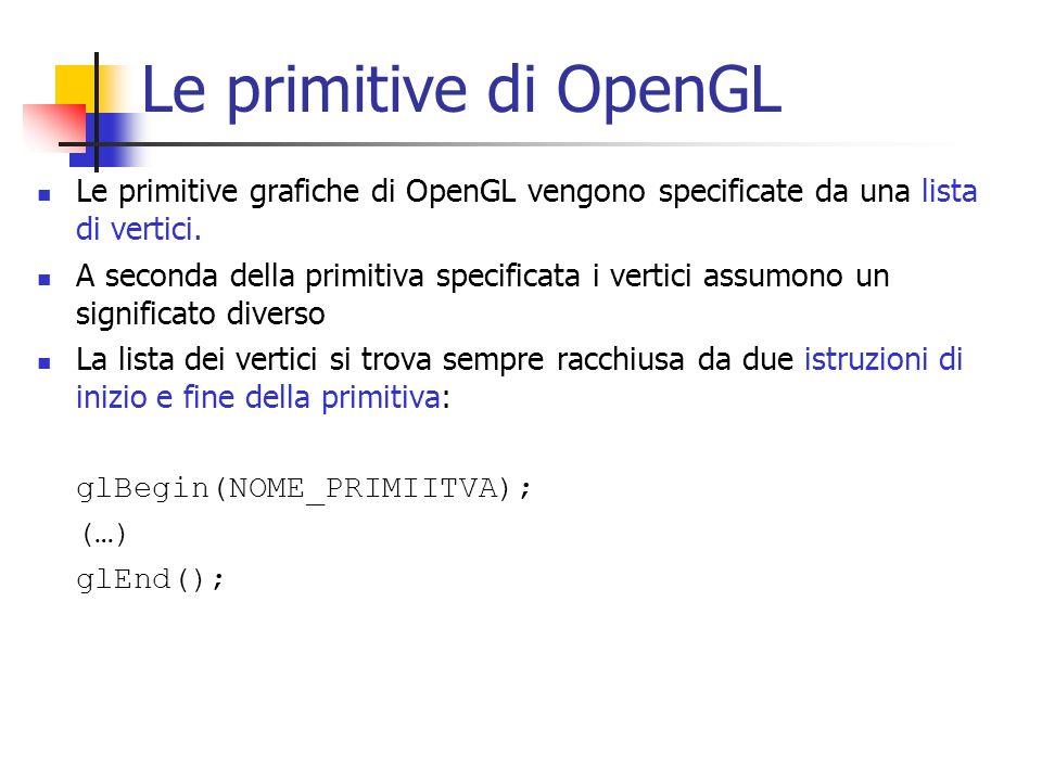 Le primitive di OpenGL Le primitive grafiche di OpenGL vengono specificate da una lista di vertici.