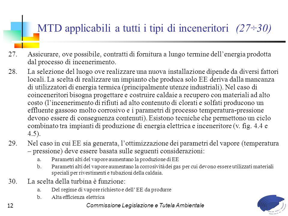 MTD applicabili a tutti i tipi di inceneritori (27÷30)