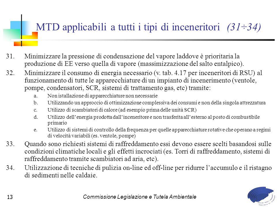 MTD applicabili a tutti i tipi di inceneritori (31÷34)