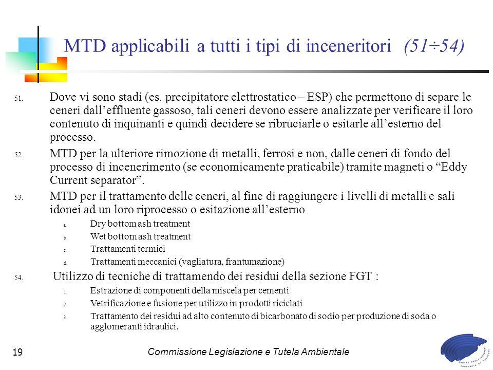 MTD applicabili a tutti i tipi di inceneritori (51÷54)