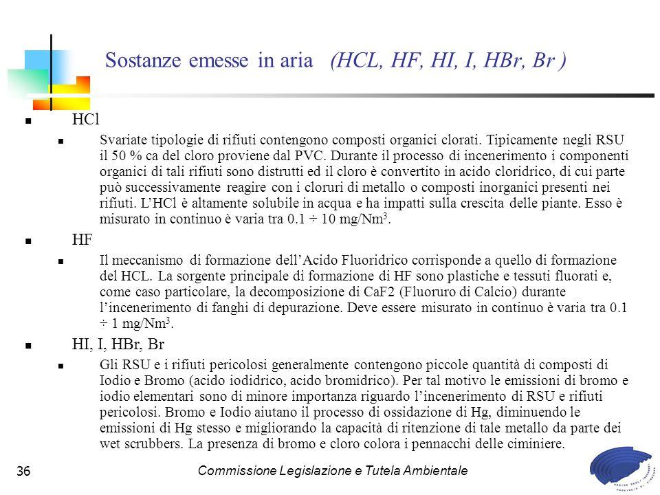Sostanze emesse in aria (HCL, HF, HI, I, HBr, Br )