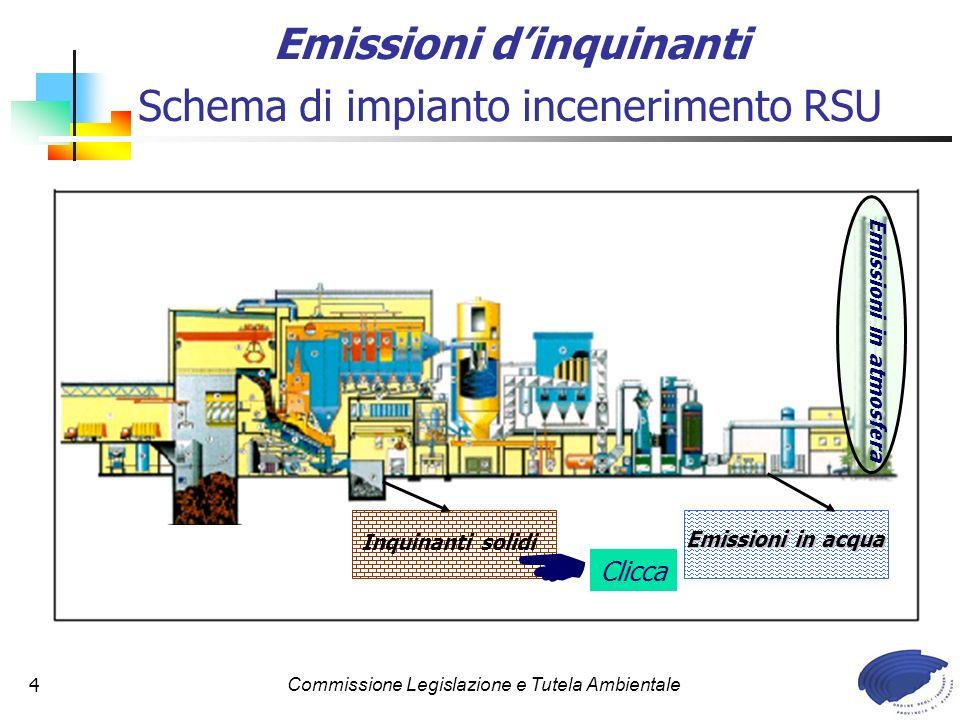 Emissioni d'inquinanti Emissioni in atmosfera