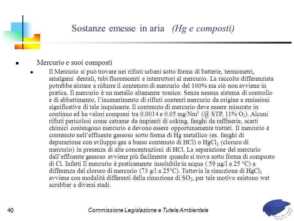Sostanze emesse in aria (Hg e composti)