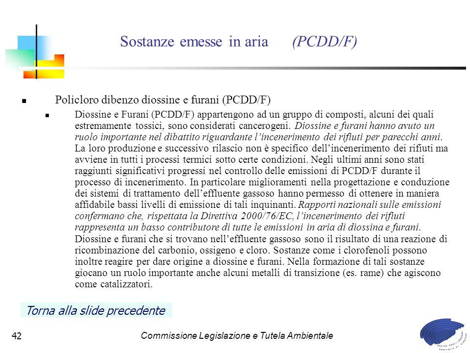 Sostanze emesse in aria (PCDD/F)