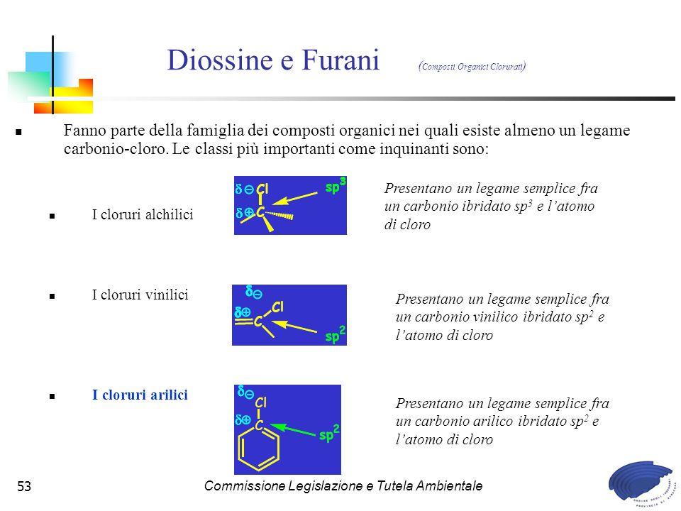 Diossine e Furani (Composti Organici Clorurati)