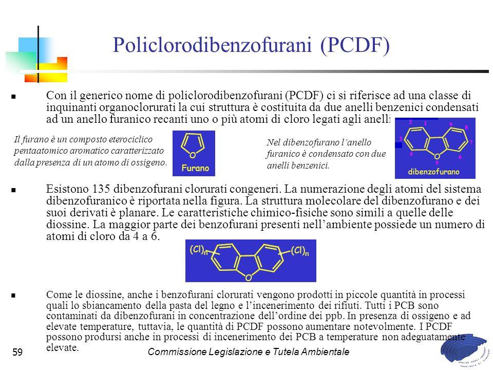 Policlorodibenzofurani (PCDF)
