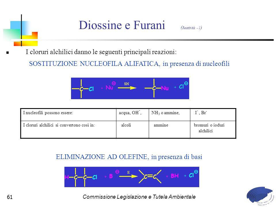 Diossine e Furani (Reattività - 1)
