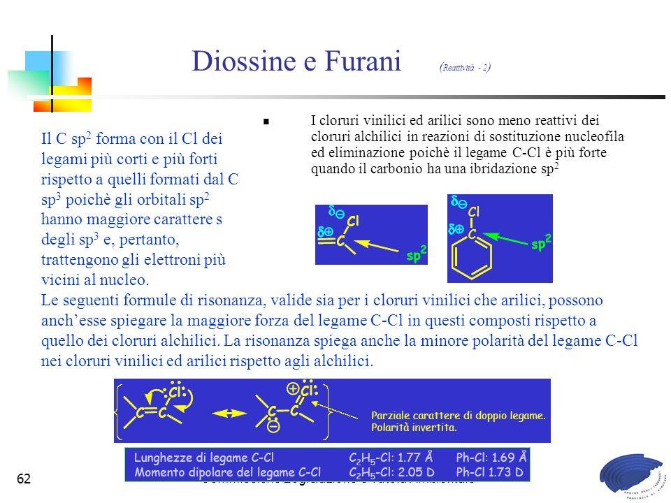 Diossine e Furani (Reattività - 2)