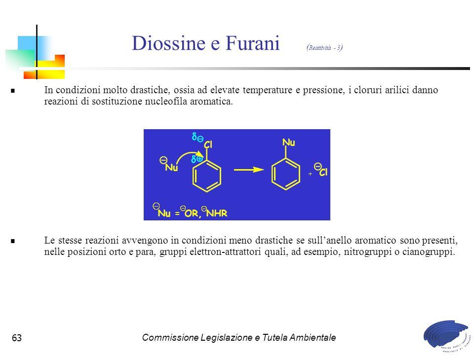 Diossine e Furani (Reattività - 3)