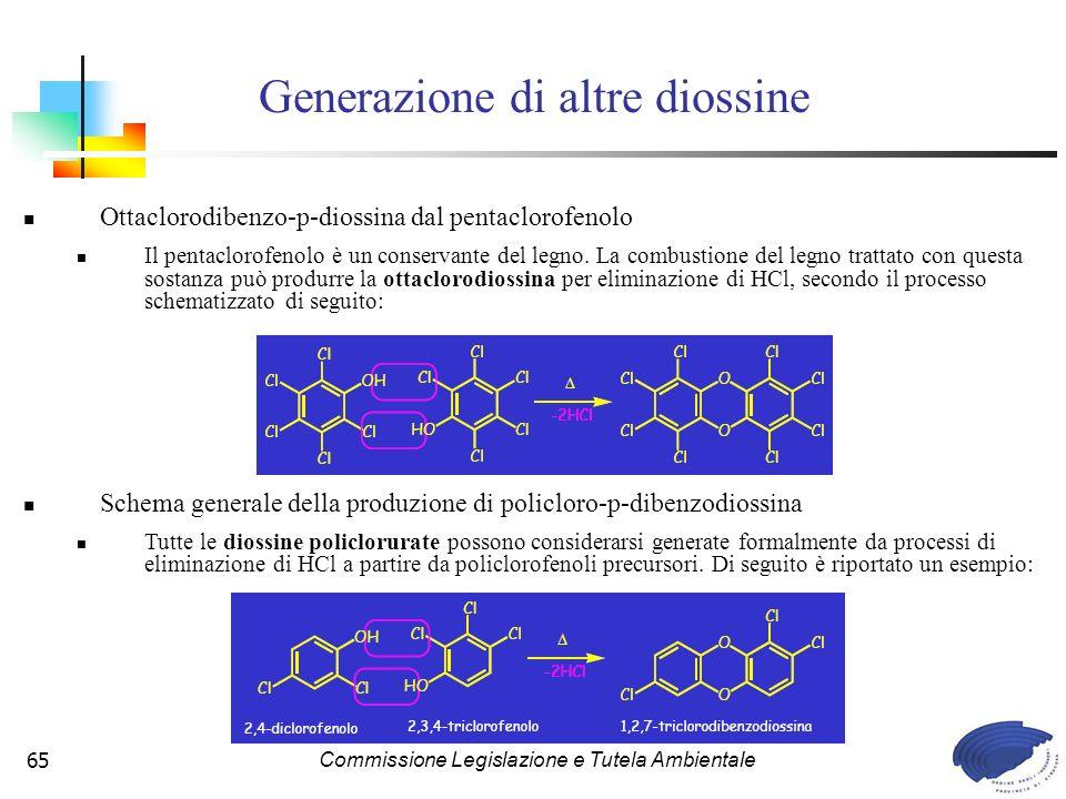 Generazione di altre diossine