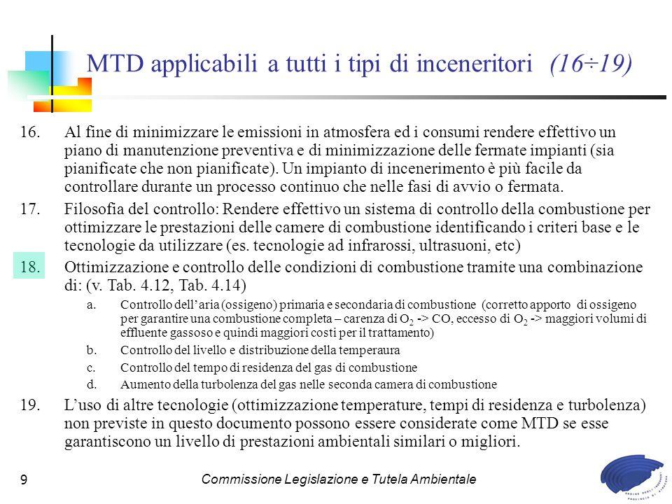 MTD applicabili a tutti i tipi di inceneritori (16÷19)