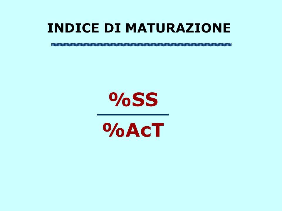 INDICE DI MATURAZIONE %SS %AcT