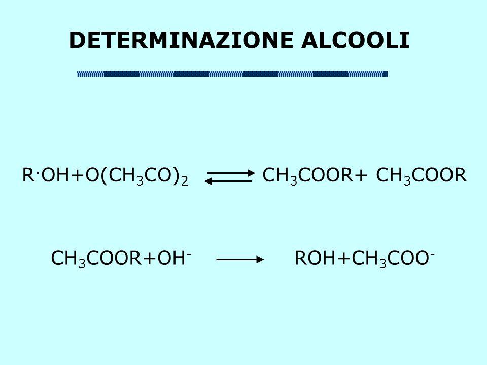 DETERMINAZIONE ALCOOLI